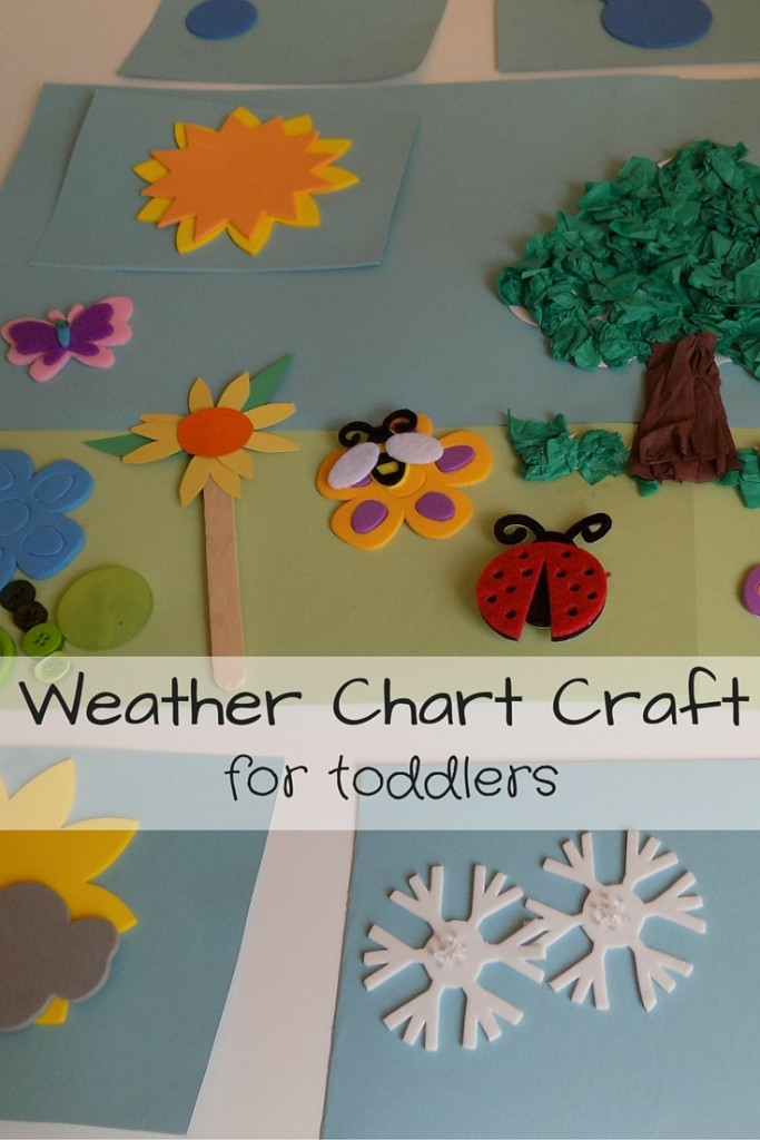 weather craft ideas for preschoolers weather chart craft for toddlers socks and lollipops 7318
